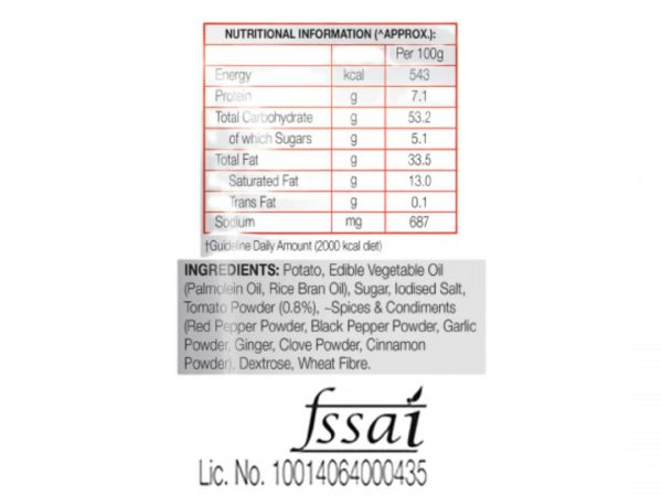 products a1 21 4